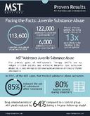 Juvenile-Substance-Abuse-Fact-Sheet