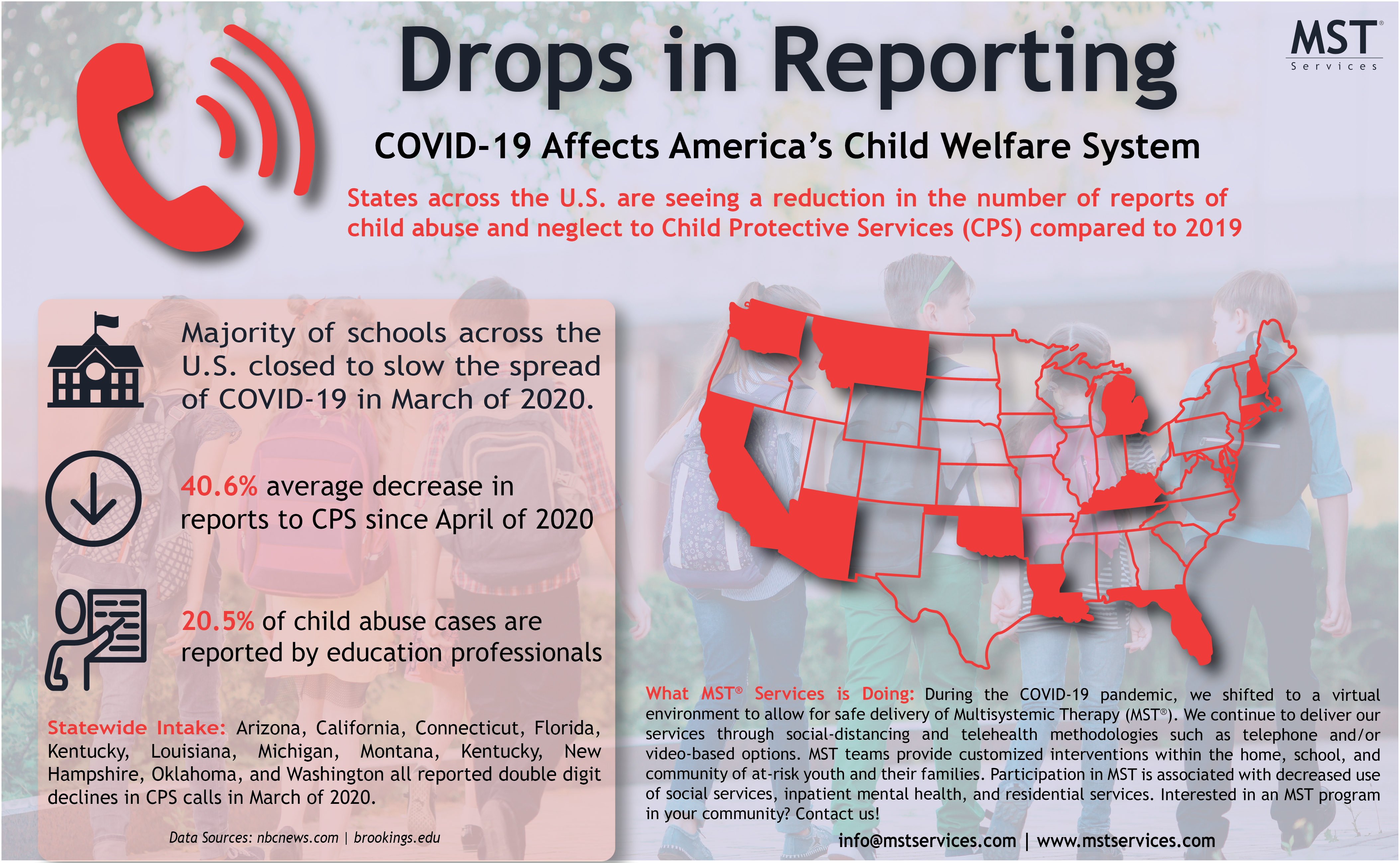 Infographic - Child Welfare Reporting-01