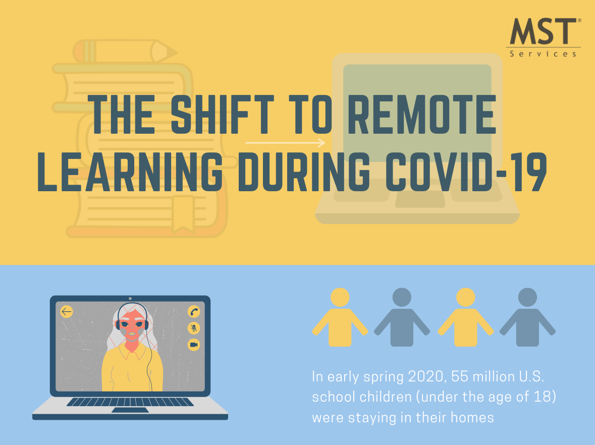 Remote Learning Infographic thumbnail-1